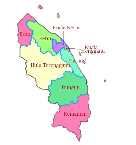 8 daerah di negeri terengganu