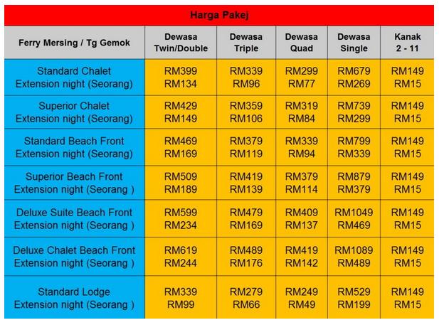 Paya Beach Resort Tempat Penginapan Di Pulau Tioman Tempat Menarik