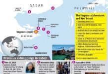 Pulau Sebangkat Di Sabah Bermanfaat Rm11 5mil the Usual Price for Non Filipino Hostages Nation the